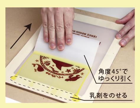 描いた線がそのまま版になる、シルクスクリーン版画!説明画像