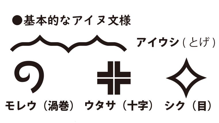 木彫素材説明画像