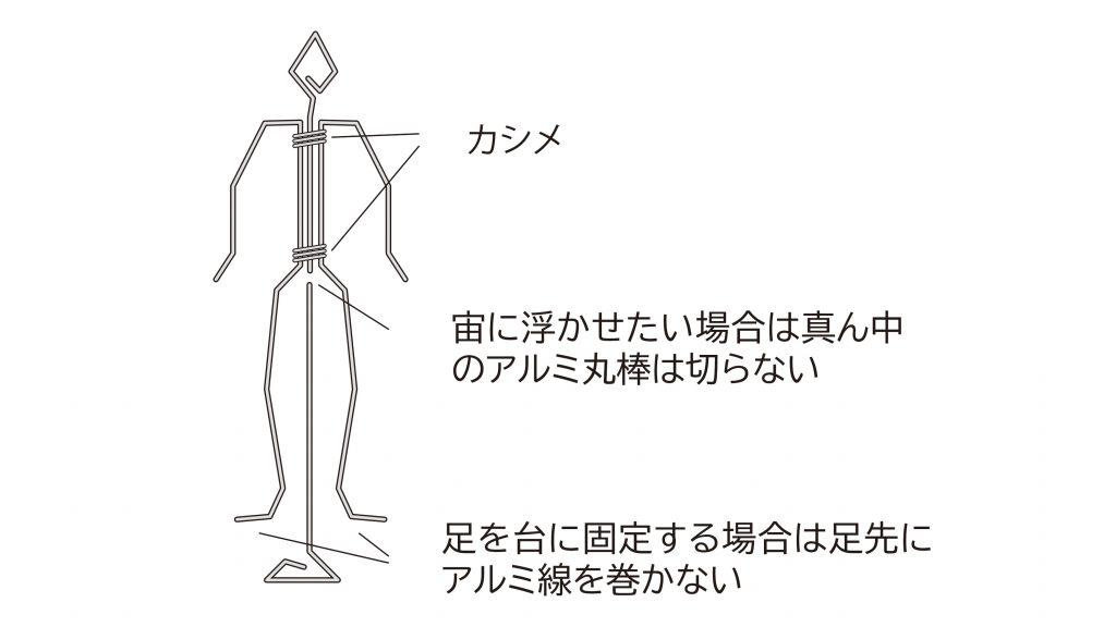 アルミ針金彫刻セット説明画像